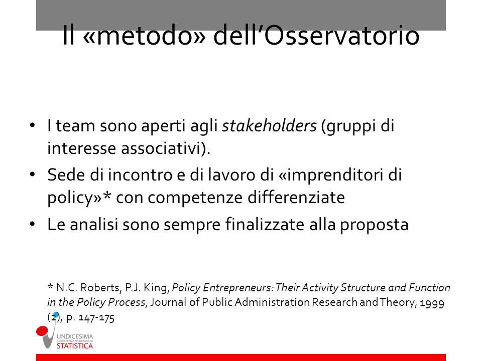 Il «metodo» dellOsservatorio I team sono aperti agli stakeholders (gruppi di interesse associativi). Sede di incontro e di lavoro di «imprenditori di