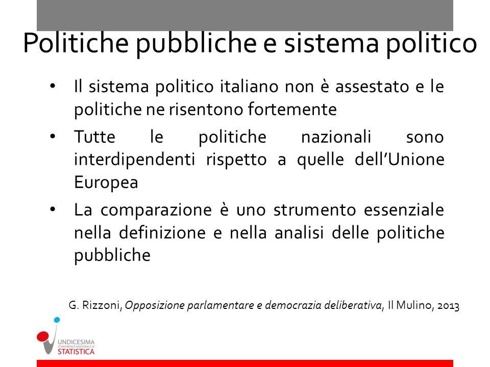 Il sistema politico italiano non è assestato e le politiche ne risentono fortemente Tutte le politiche nazionali sono interdipendenti rispetto a quell