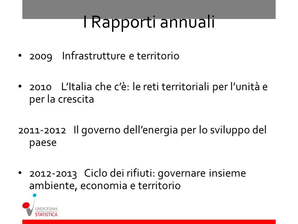 I Rapporti annuali 2009 Infrastrutture e territorio 2010 LItalia che cè: le reti territoriali per lunità e per la crescita 2011-2012 Il governo dellen