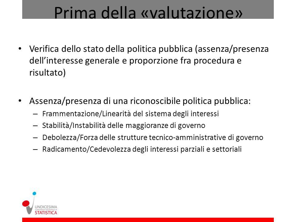 Prima della «valutazione» Verifica dello stato della politica pubblica (assenza/presenza dellinteresse generale e proporzione fra procedura e risultat