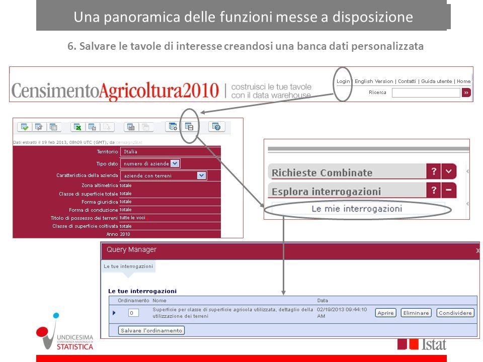 Una panoramica delle funzioni messe a disposizione 6. Salvare le tavole di interesse creandosi una banca dati personalizzata