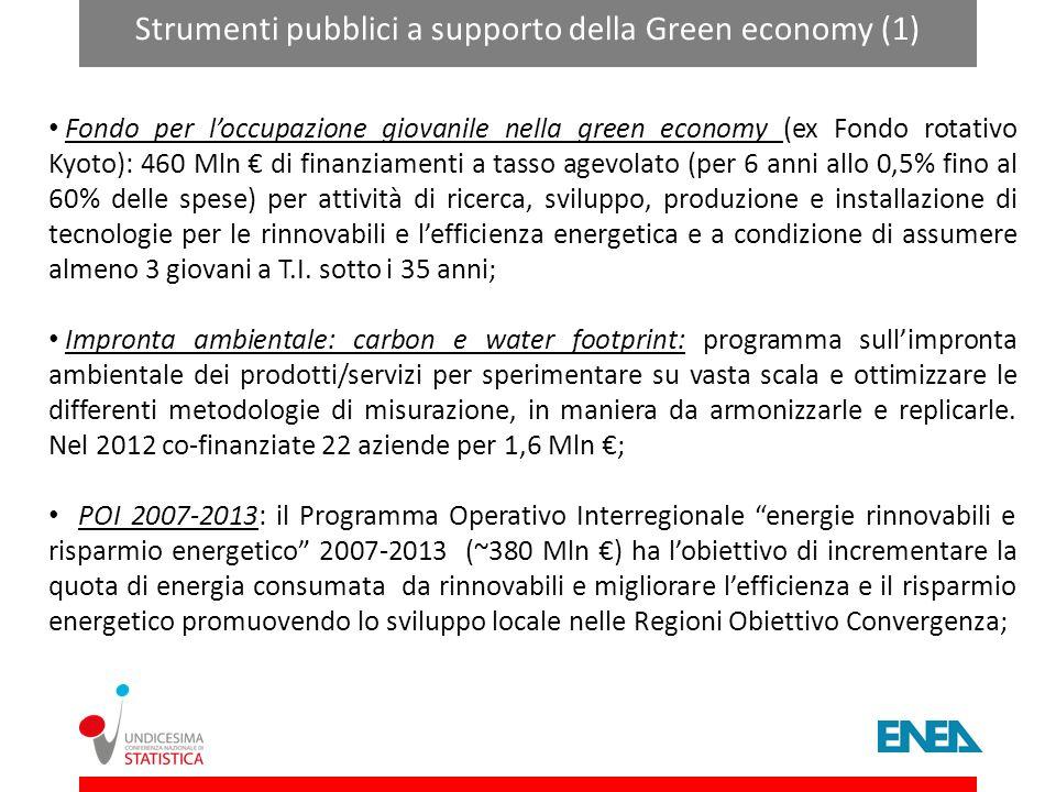 Fondo per loccupazione giovanile nella green economy (ex Fondo rotativo Kyoto): 460 Mln di finanziamenti a tasso agevolato (per 6 anni allo 0,5% fino