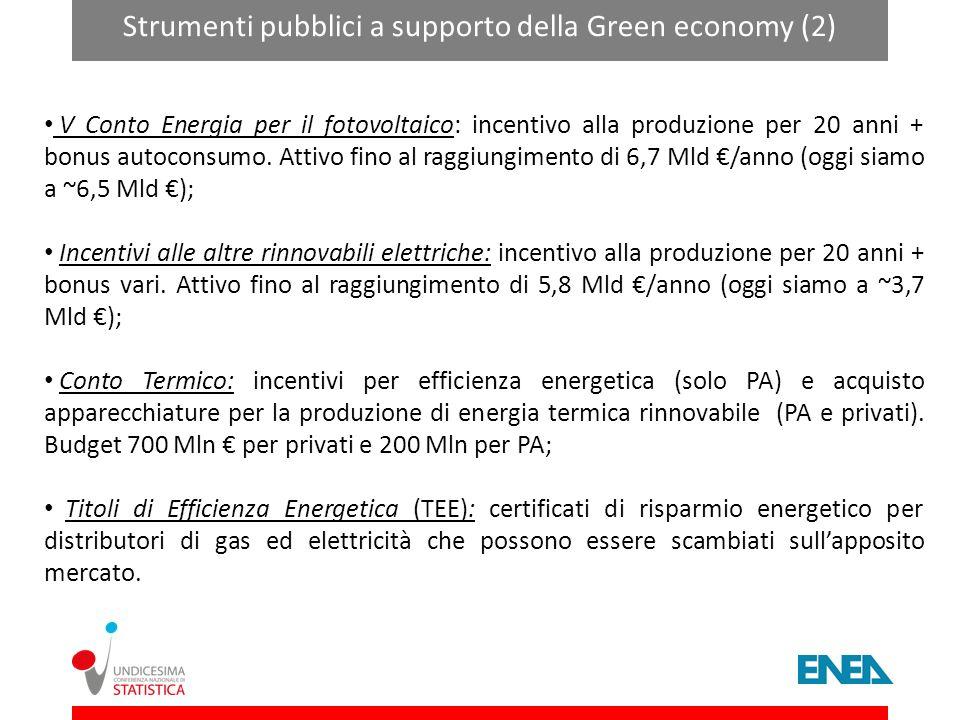 V Conto Energia per il fotovoltaico: incentivo alla produzione per 20 anni + bonus autoconsumo. Attivo fino al raggiungimento di 6,7 Mld /anno (oggi s