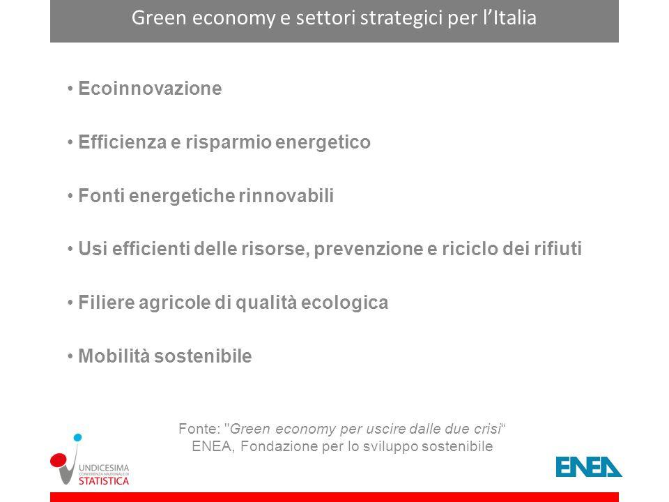 Green economy e settori strategici per lItalia Ecoinnovazione Efficienza e risparmio energetico Fonti energetiche rinnovabili Usi efficienti delle ris