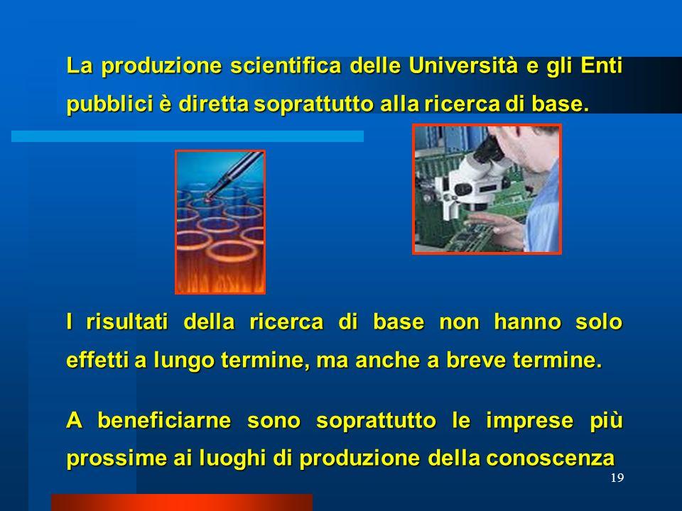 19 La produzione scientifica delle Università e gli Enti pubblici è diretta soprattutto alla ricerca di base. I risultati della ricerca di base non ha
