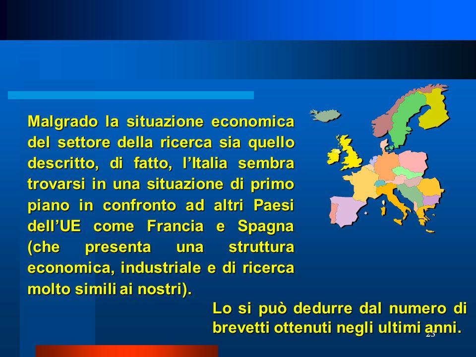 23 Malgrado la situazione economica del settore della ricerca sia quello descritto, di fatto, lItalia sembra trovarsi in una situazione di primo piano