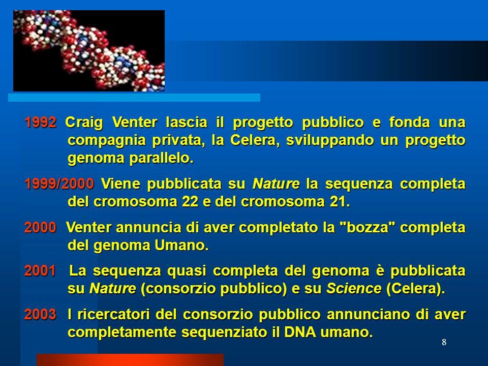 8 1992 Craig Venter lascia il progetto pubblico e fonda una compagnia privata, la Celera, sviluppando un progetto genoma parallelo. 1999/2000 Viene pu