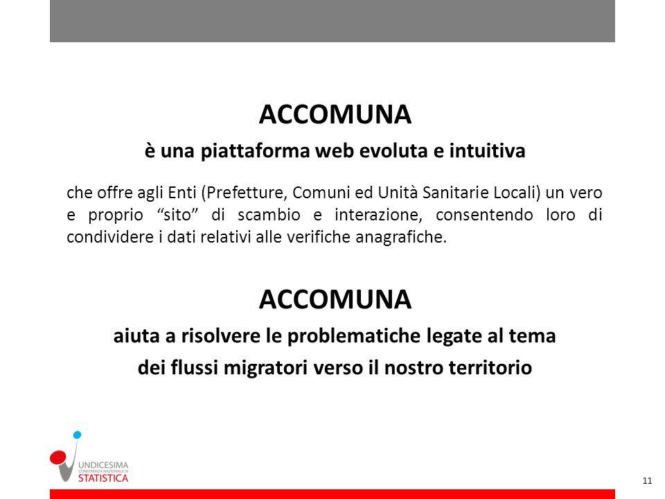 ACCOMUNA è una piattaforma web evoluta e intuitiva che offre agli Enti (Prefetture, Comuni ed Unità Sanitarie Locali) un vero e proprio sito di scambi