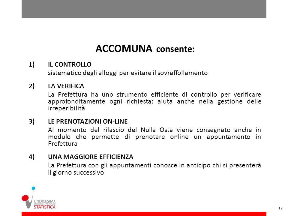 ACCOMUNA consente: 1)IL CONTROLLO sistematico degli alloggi per evitare il sovraffollamento 2)LA VERIFICA La Prefettura ha uno strumento efficiente di