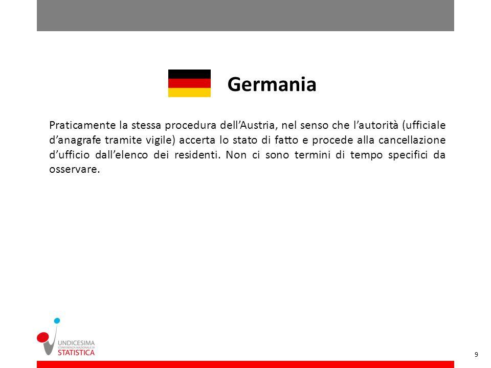 Germania Praticamente la stessa procedura dellAustria, nel senso che lautorità (ufficiale danagrafe tramite vigile) accerta lo stato di fatto e proced