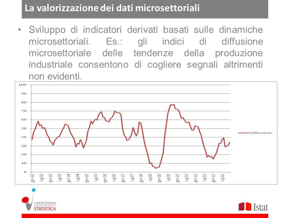 La valorizzazione dei dati microsettoriali Sviluppo di indicatori derivati basati sulle dinamiche microsettoriali.
