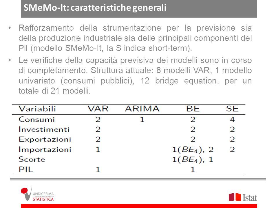 SMeMo-It: caratteristiche generali Rafforzamento della strumentazione per la previsione sia della produzione industriale sia delle principali componenti del Pil (modello SMeMo-It, la S indica short-term).