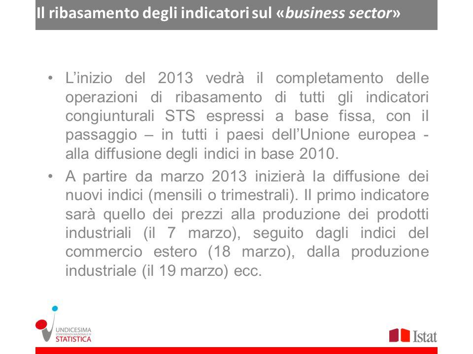 Il ribasamento degli indicatori sul «business sector» Linizio del 2013 vedrà il completamento delle operazioni di ribasamento di tutti gli indicatori congiunturali STS espressi a base fissa, con il passaggio – in tutti i paesi dellUnione europea - alla diffusione degli indici in base 2010.