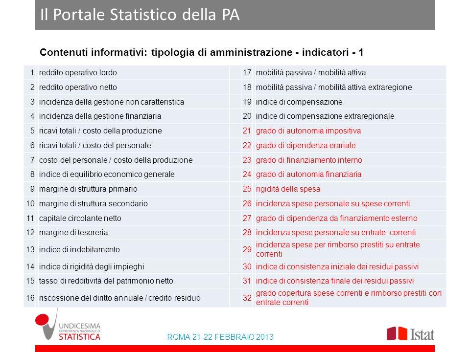 ROMA 21-22 FEBBRAIO 2013 Il Portale Statistico della PA Contenuti informativi: tipologia di amministrazione - indicatori - 1 1 reddito operativo lordo