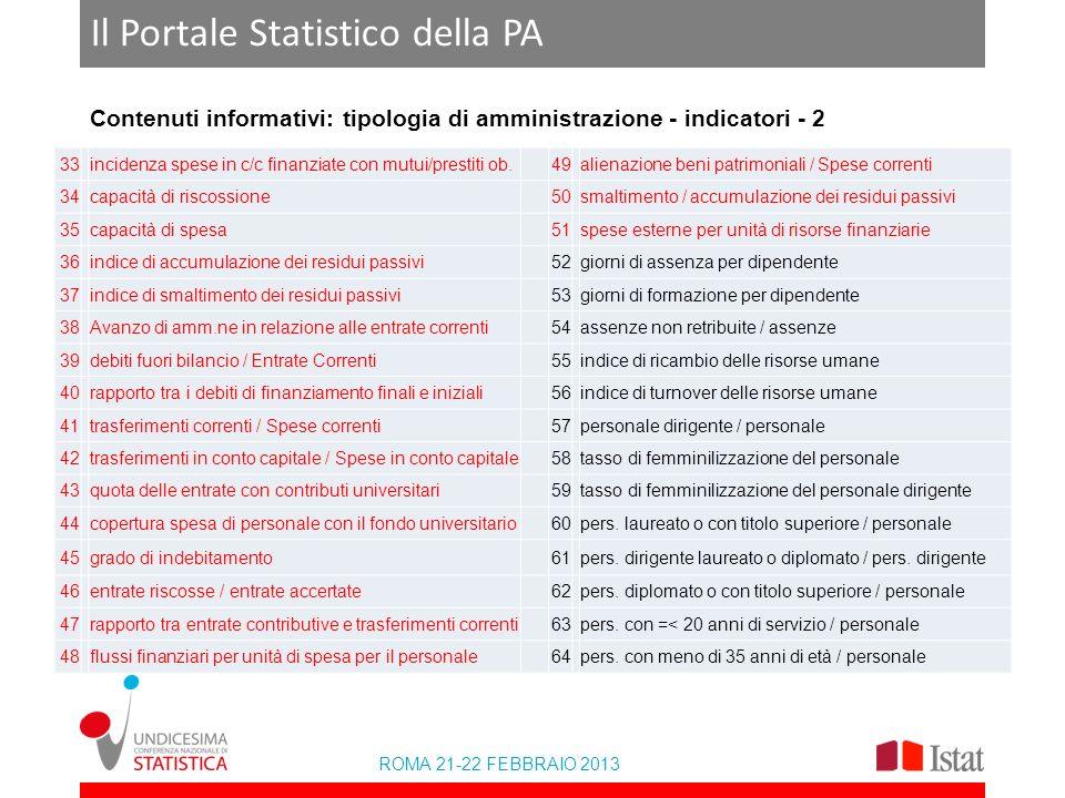 ROMA 21-22 FEBBRAIO 2013 Il Portale Statistico della PA Contenuti informativi: tipologia di amministrazione - indicatori - 2 33 incidenza spese in c/c