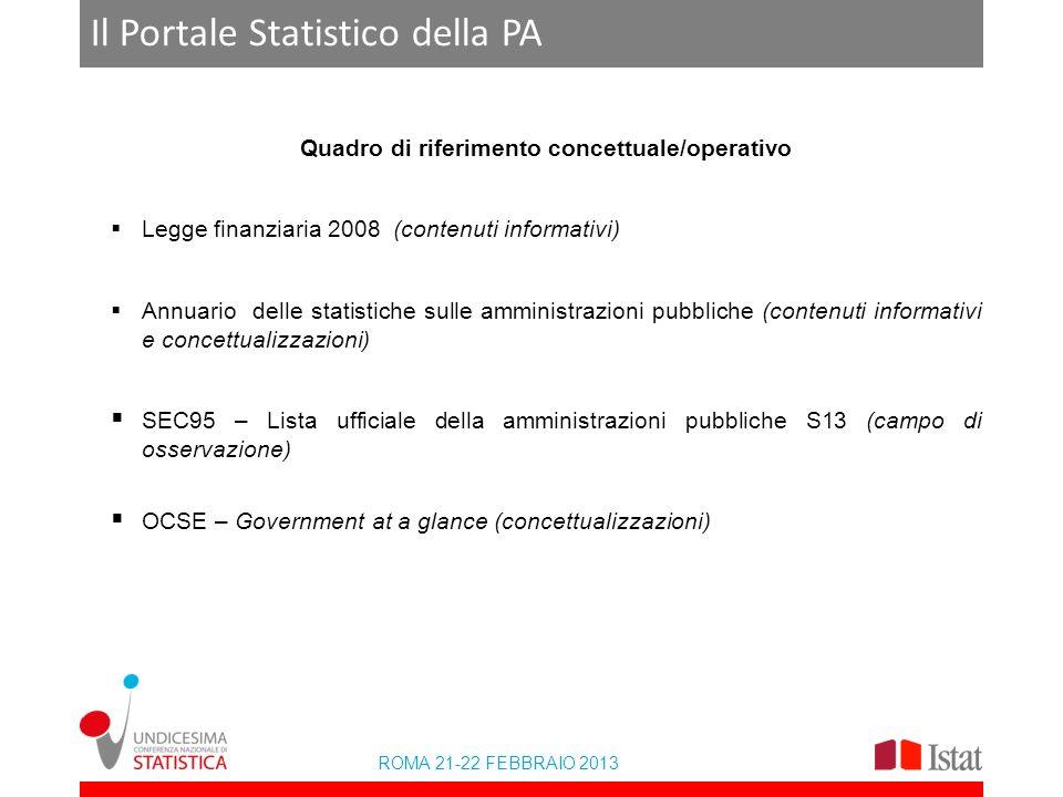 ROMA 21-22 FEBBRAIO 2013 Il Portale Statistico della PA Quadro di riferimento concettuale/operativo Legge finanziaria 2008 (contenuti informativi) Ann