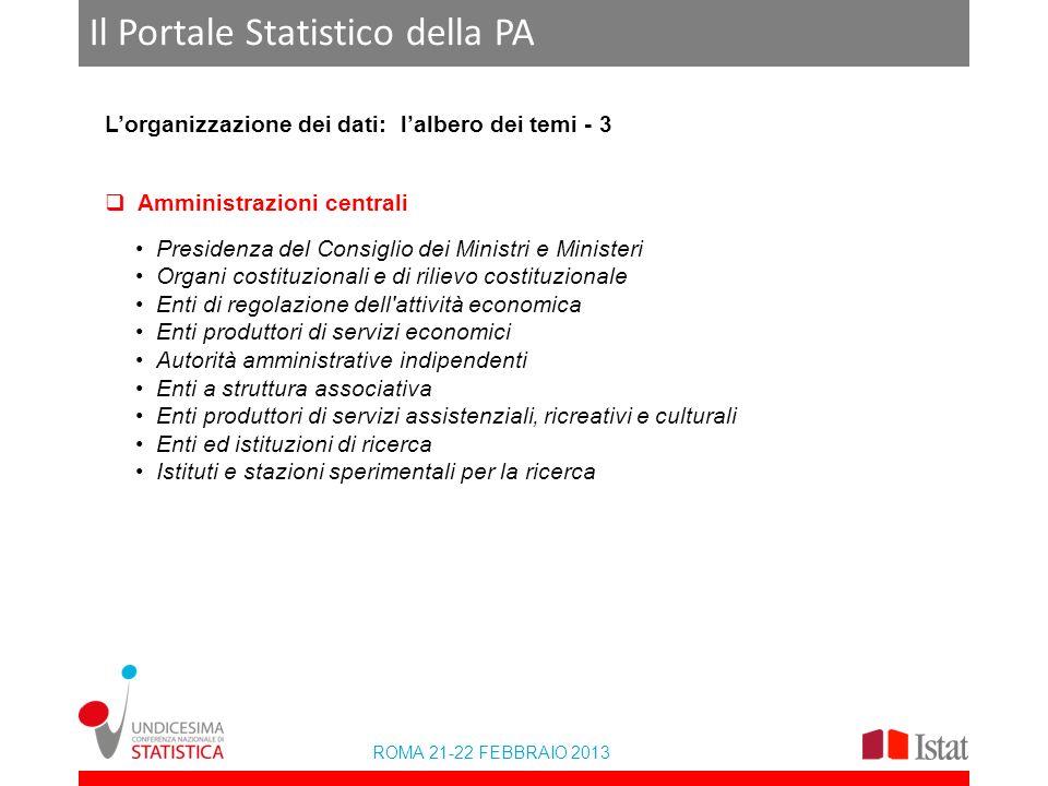 ROMA 21-22 FEBBRAIO 2013 Il Portale Statistico della PA Lorganizzazione dei dati: lalbero dei temi - 3 Amministrazioni centrali Presidenza del Consigl
