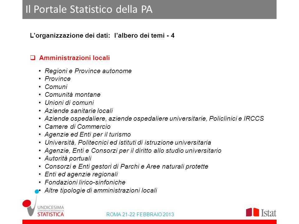 ROMA 21-22 FEBBRAIO 2013 Il Portale Statistico della PA Lorganizzazione dei dati: lalbero dei temi - 4 Amministrazioni locali Regioni e Province auton