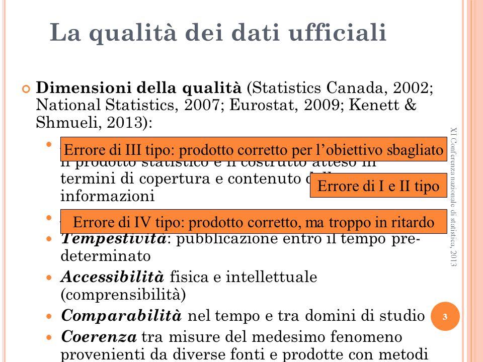 14 XI Conferenza nazionale di statistica, 2013 Problemi del sistema di controllo 1.