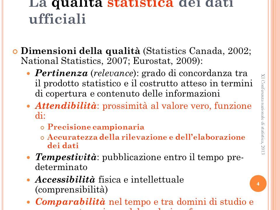 4 XI Conferenza nazionale di statistica, 2013 La qualità statistica dei dati ufficiali Dimensioni della qualità (Statistics Canada, 2002; National Statistics, 2007; Eurostat, 2009): Pertinenza ( relevance ): grado di concordanza tra il prodotto statistico e il costrutto atteso in termini di copertura e contenuto delle informazioni Attendibilità : prossimità al valore vero, funzione di: Precisione campionaria Accuratezza della rilevazione e dellelaborazione dei dati Tempestività : pubblicazione entro il tempo pre- determinato Accessibilità fisica e intellettuale (comprensibilità) Comparabilità nel tempo e tra domini di studio e c oerenza tra misure del medesimo fenomeno provenienti da diverse fonti e prodotte con metodi diversi (armonizzazione)