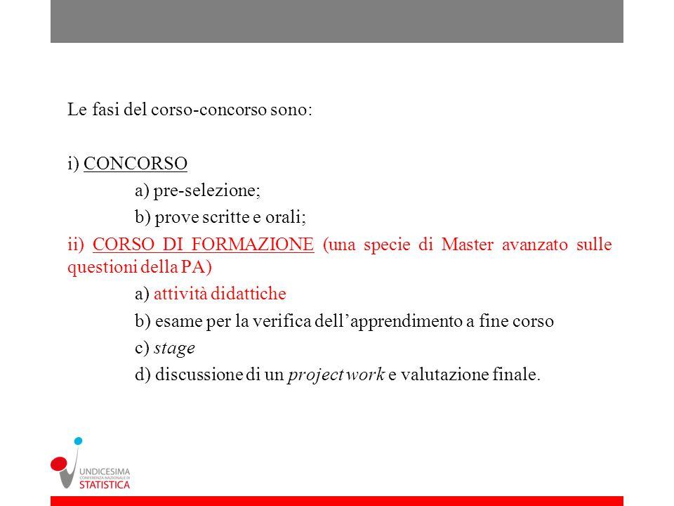 Le fasi del corso-concorso sono: i) CONCORSO a) pre-selezione; b) prove scritte e orali; ii) CORSO DI FORMAZIONE (una specie di Master avanzato sulle