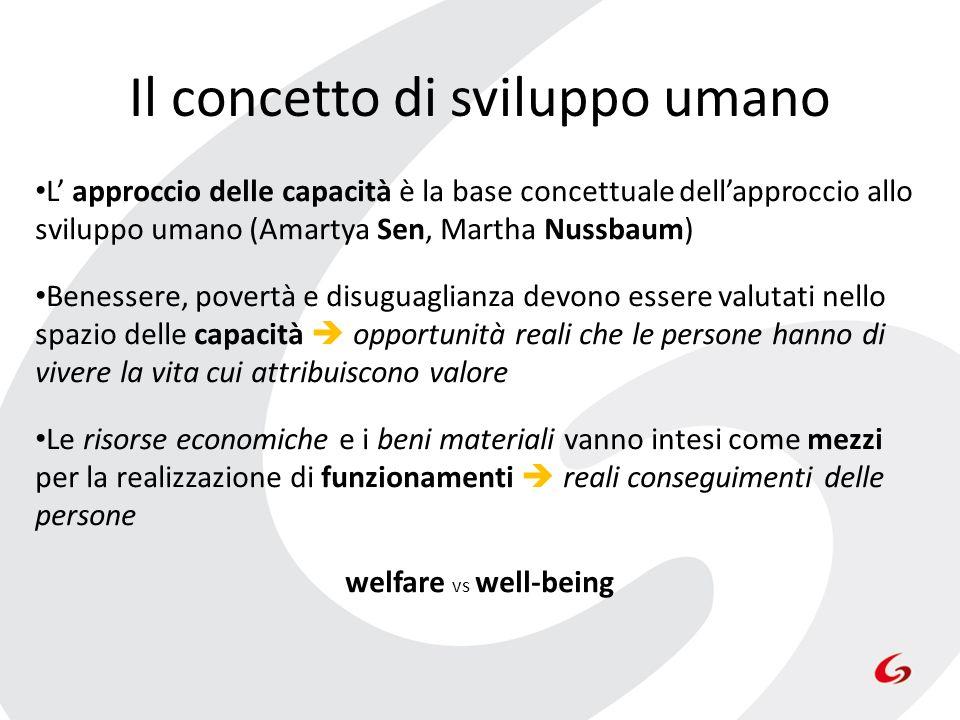 Il concetto di sviluppo umano L approccio delle capacità è la base concettuale dellapproccio allo sviluppo umano (Amartya Sen, Martha Nussbaum) Beness