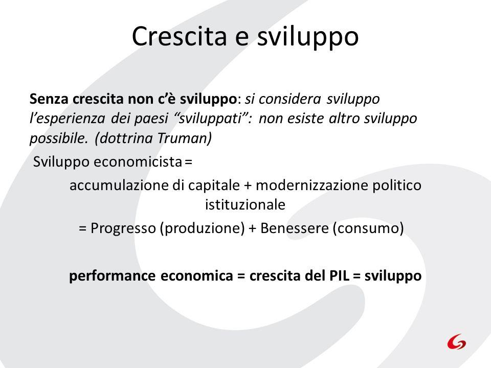 The Framework of the Progress of Societies Fonte: Hall, J., Giovannini, E., Morrone, A., Ranuzzi, G.