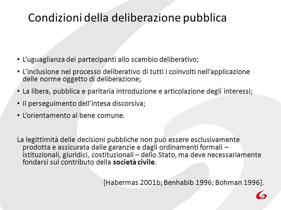 Condizioni della deliberazione pubblica Luguaglianza dei partecipanti allo scambio deliberativo; Linclusione nel processo deliberativo di tutti i coin