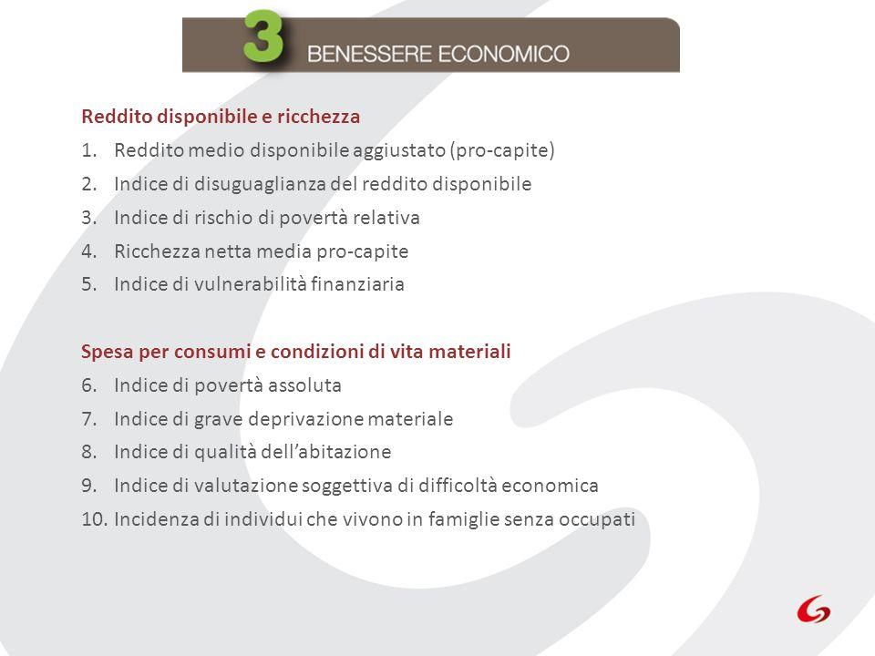 Reddito disponibile e ricchezza 1.Reddito medio disponibile aggiustato (pro-capite) 2.Indice di disuguaglianza del reddito disponibile 3.Indice di ris