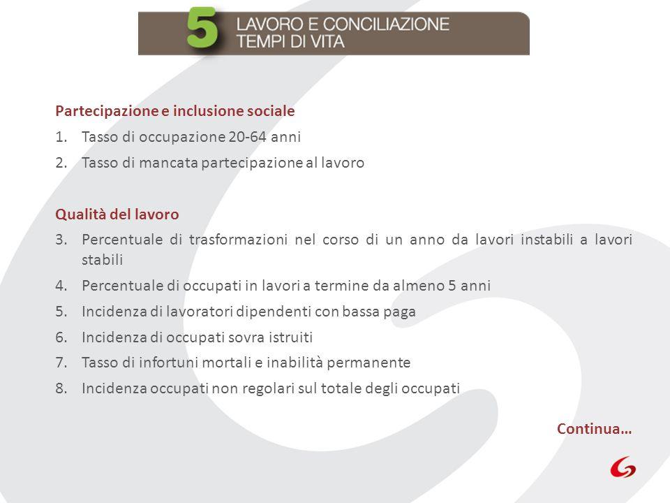 Partecipazione e inclusione sociale 1.Tasso di occupazione 20-64 anni 2.Tasso di mancata partecipazione al lavoro Qualità del lavoro 3.Percentuale di