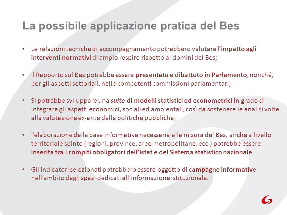La possibile applicazione pratica del Bes Le relazioni tecniche di accompagnamento potrebbero valutare limpatto agli interventi normativi di ampio res