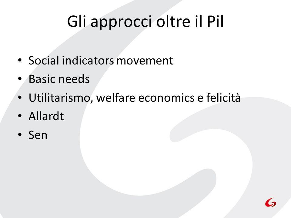 Gli approcci oltre il Pil Social indicators movement Basic needs Utilitarismo, welfare economics e felicità Allardt Sen