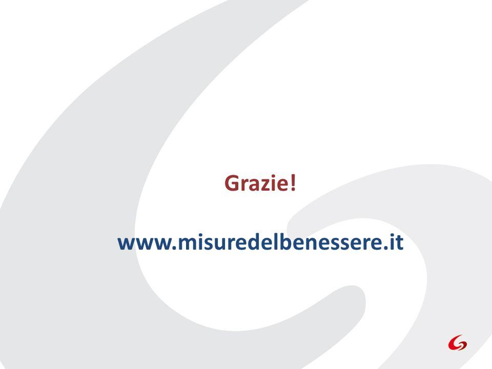 Grazie! www.misuredelbenessere.it
