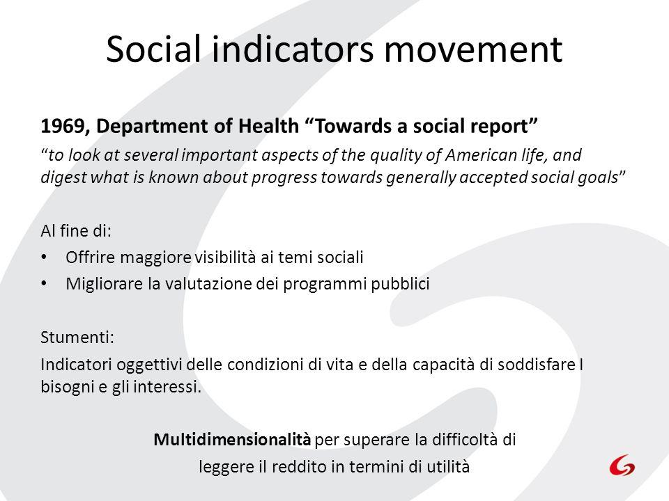 Basic needs Anni 60-70: Basic needs (ILO + Banca Mondiale) 1989: Sviluppo a scala umana: Manfred Max-neef 1954: Approccio cognitivo, la piramide di Maslow