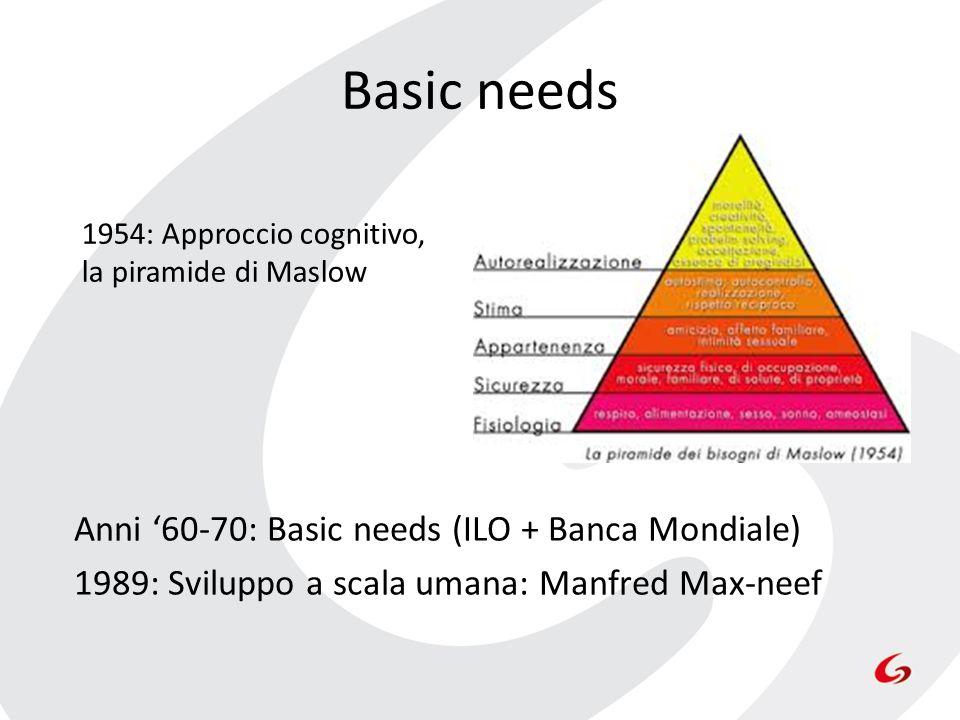 Basic needs Anni 60-70: Basic needs (ILO + Banca Mondiale) 1989: Sviluppo a scala umana: Manfred Max-neef 1954: Approccio cognitivo, la piramide di Ma