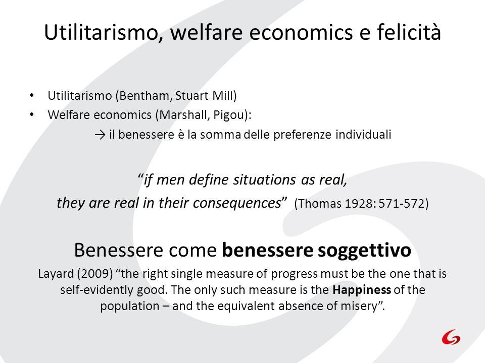 Utilitarismo, welfare economics e felicità Utilitarismo (Bentham, Stuart Mill) Welfare economics (Marshall, Pigou): il benessere è la somma delle pref