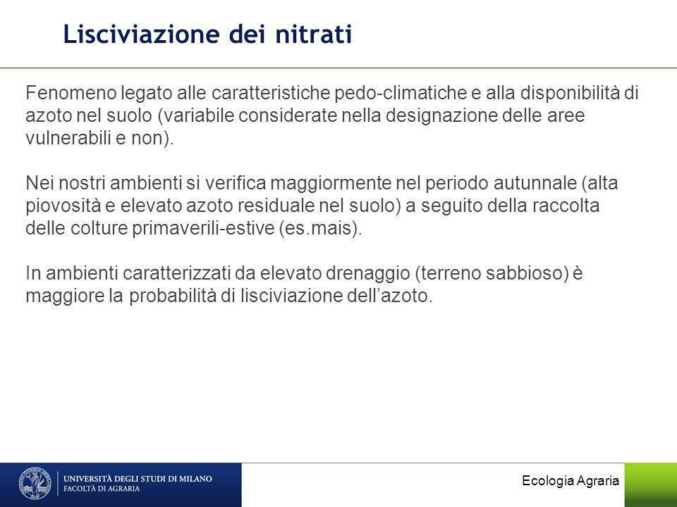 Lisciviazione dei nitrati Ecologia Agraria Fenomeno legato alle caratteristiche pedo-climatiche e alla disponibilità di azoto nel suolo (variabile con