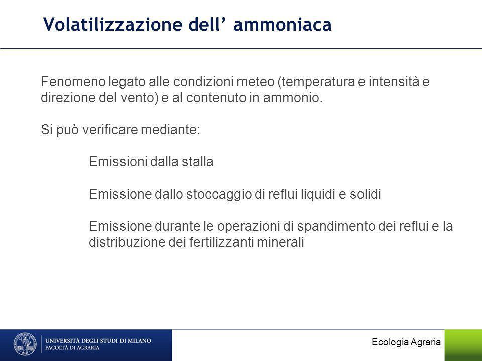 Ecologia Agraria Fenomeno legato alle condizioni meteo (temperatura e intensità e direzione del vento) e al contenuto in ammonio. Si può verificare me