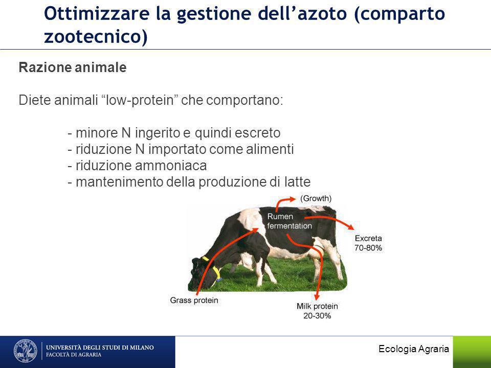Ecologia Agraria Razione animale Diete animali low-protein che comportano: - minore N ingerito e quindi escreto - riduzione N importato come alimenti