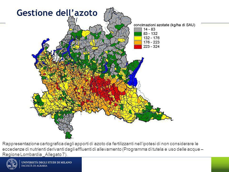Ecologia Agraria Ottimizzare la gestione dellazoto (comparto colturale) (da Grignani et al., 2003)