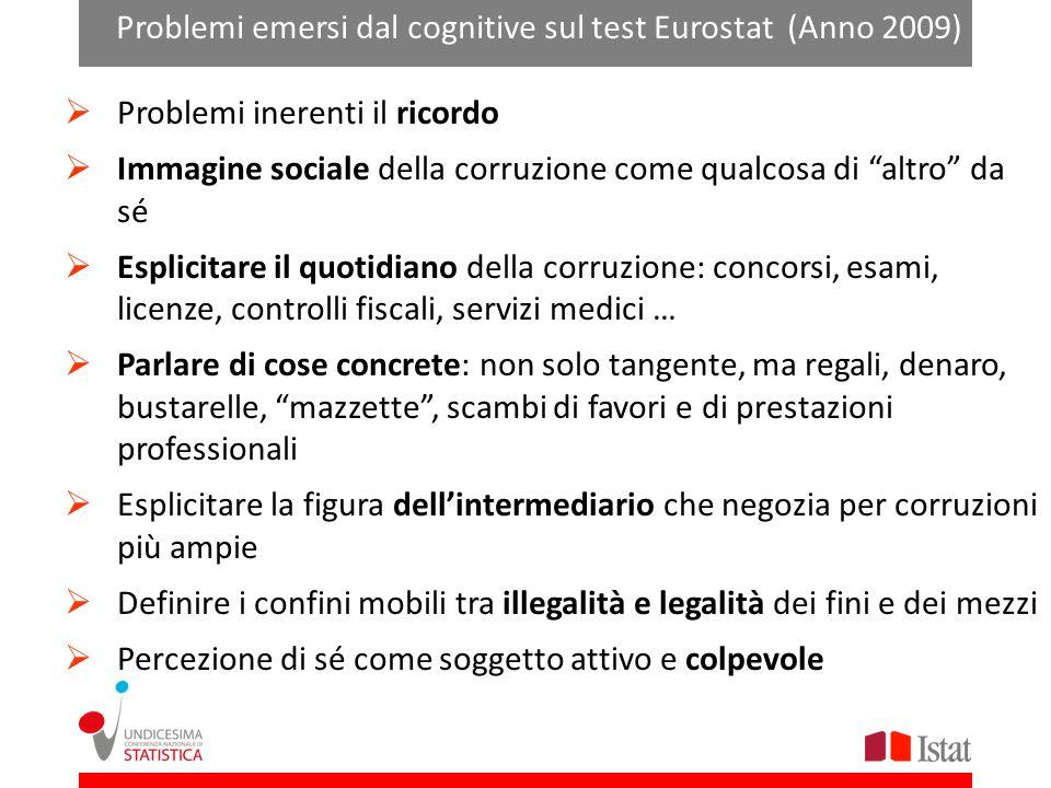 Problemi emersi dal cognitive sul test Eurostat (Anno 2009) Problemi inerenti il ricordo Immagine sociale della corruzione come qualcosa di altro da s