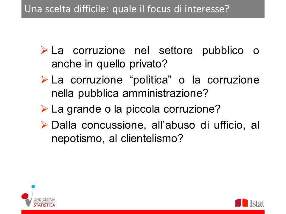 La corruzione nel settore pubblico o anche in quello privato? La corruzione politica o la corruzione nella pubblica amministrazione? La grande o la pi