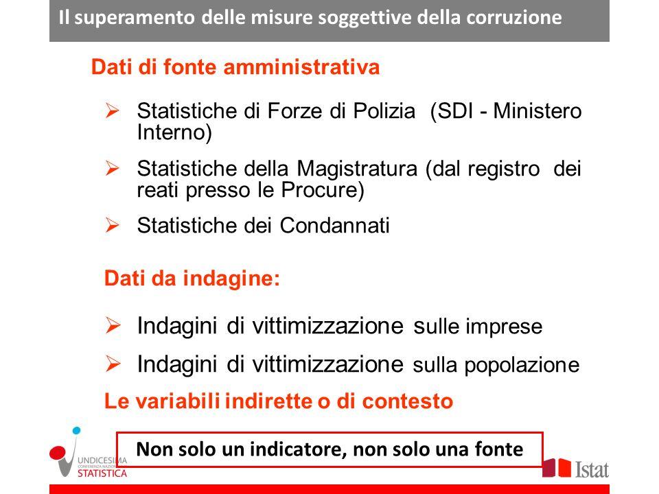 Il superamento delle misure soggettive della corruzione Dati di fonte amministrativa Statistiche di Forze di Polizia (SDI - Ministero Interno) Statist