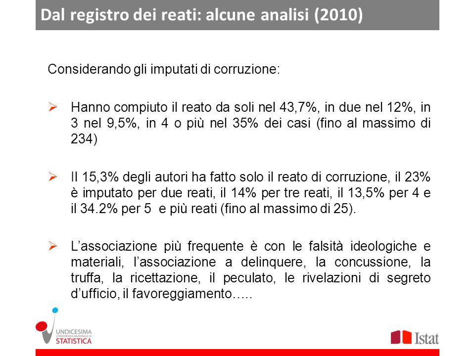 Dal registro dei reati: alcune analisi (2010) Considerando gli imputati di corruzione: Hanno compiuto il reato da soli nel 43,7%, in due nel 12%, in 3