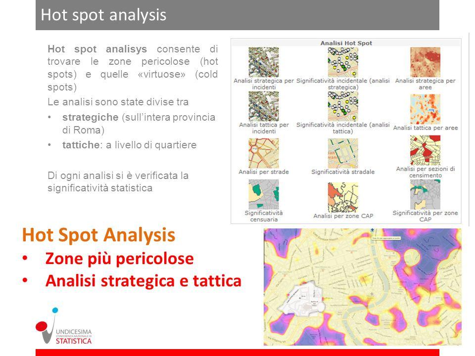 Hot spot analysis Hot spot analisys consente di trovare le zone pericolose (hot spots) e quelle «virtuose» (cold spots) Le analisi sono state divise t