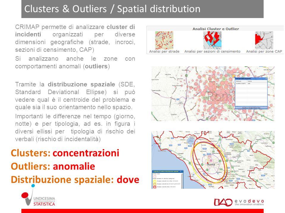 Clusters & Outliers / Spatial distribution CRIMAP permette di analizzare cluster di incidenti organizzati per diverse dimensioni geografiche (strade,