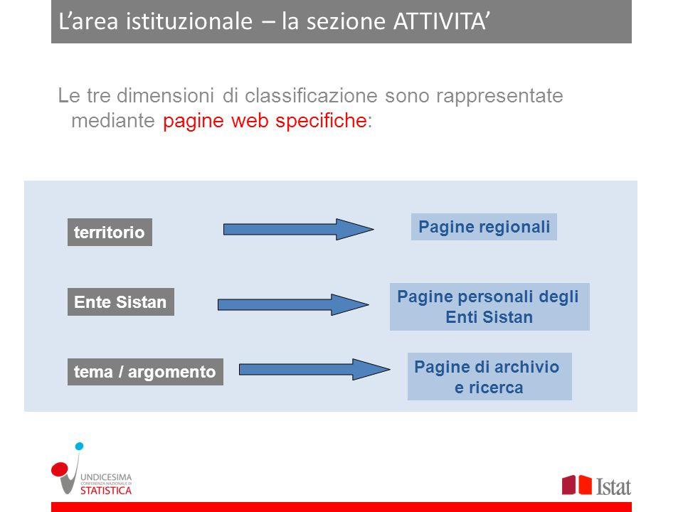 Larea istituzionale – la sezione ATTIVITA Le tre dimensioni di classificazione sono rappresentate mediante pagine web specifiche: Pagine regionali tem