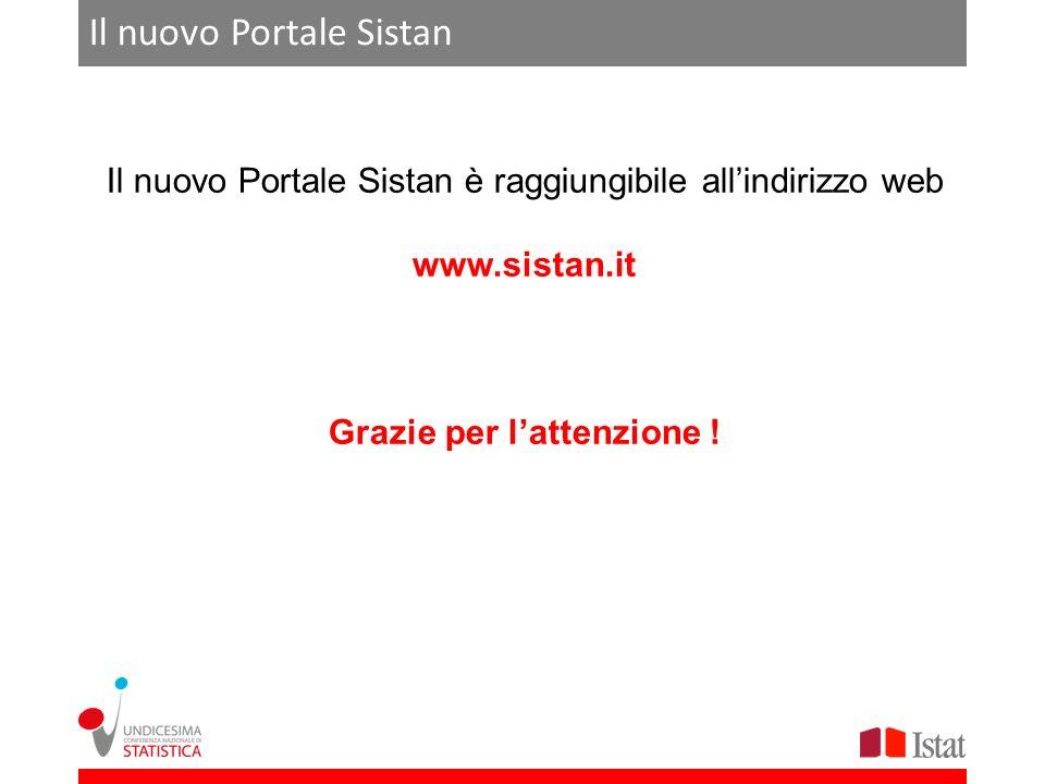 Il nuovo Portale Sistan Il nuovo Portale Sistan è raggiungibile allindirizzo web www.sistan.it Grazie per lattenzione !