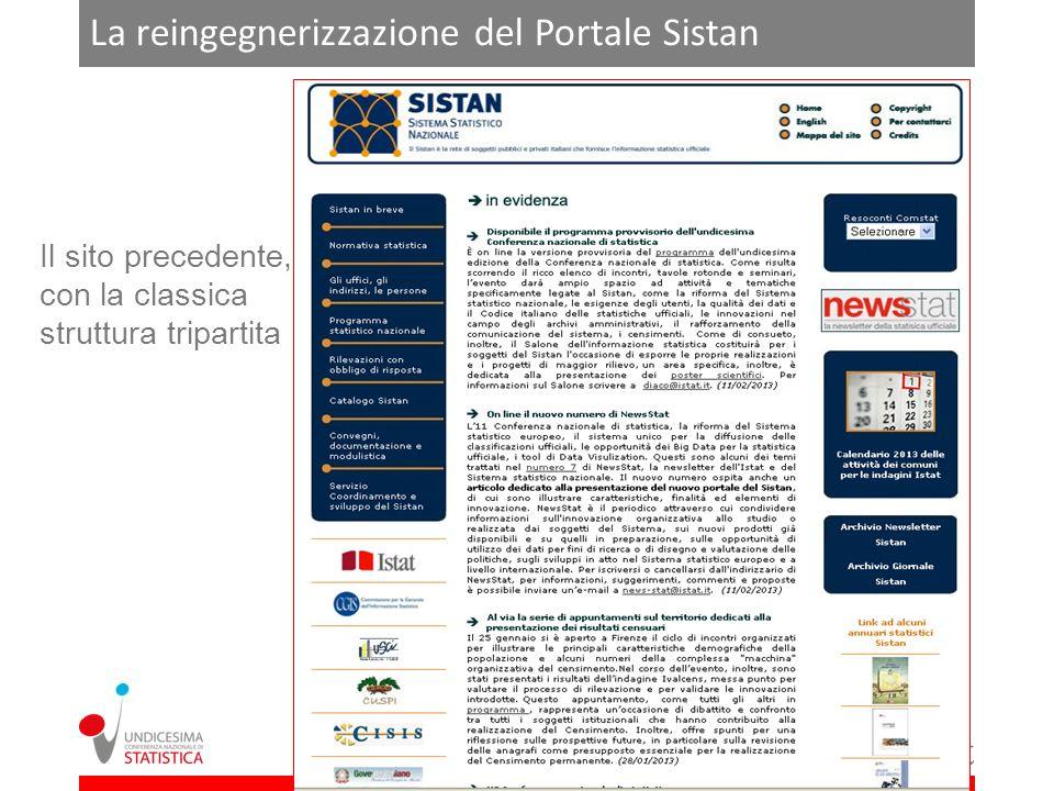 La reingegnerizzazione del Portale Sistan Il sito precedente, con la classica struttura tripartita