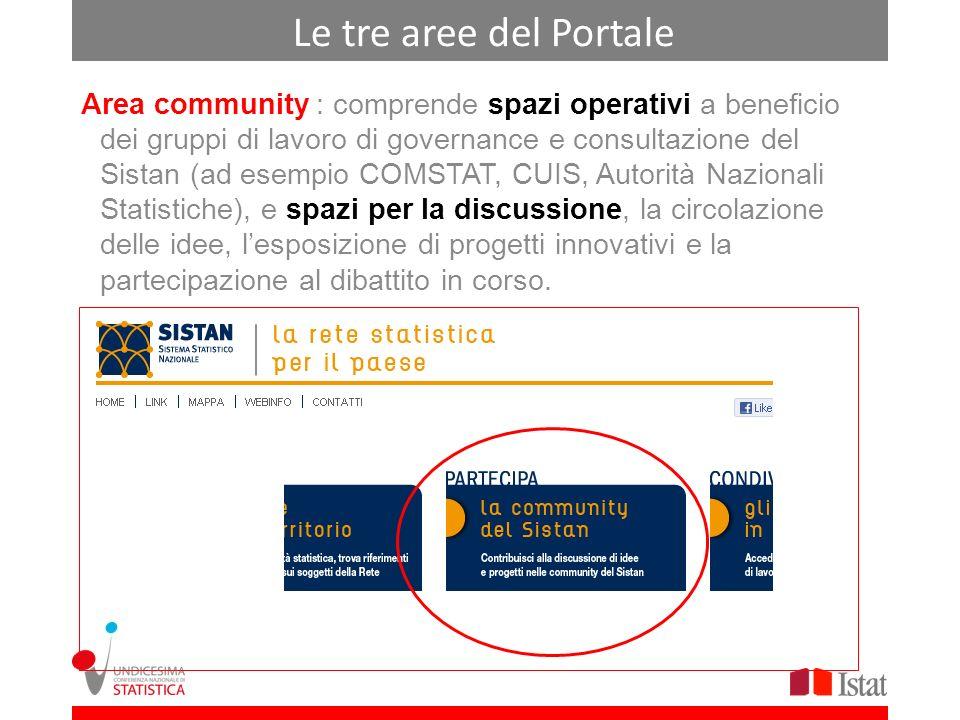 Le tre aree del Portale Area operativa: contiene laccesso a strumenti operativi quali il Psn Online, il sistema delle classificazioni ufficiali,…